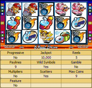 Free Five Reel Drive Slot Machine