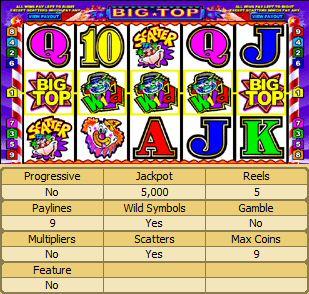 Free Big Top Slot Machine