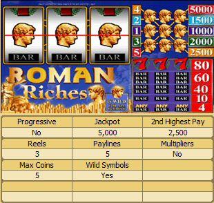roman riches